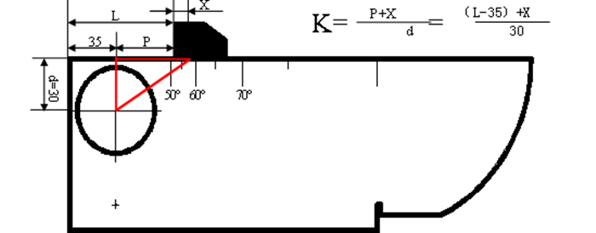 首页 服务支持 技术支持 探头与仪器校准 超声波探伤仪(横波)斜探头的