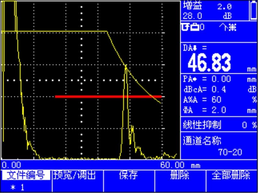 什么是超声波探伤avg(dgs)曲线?